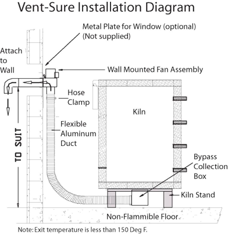 Vent System Vent Sure Downdraft Kiln Vent System Ll Electric Kiln Accessories