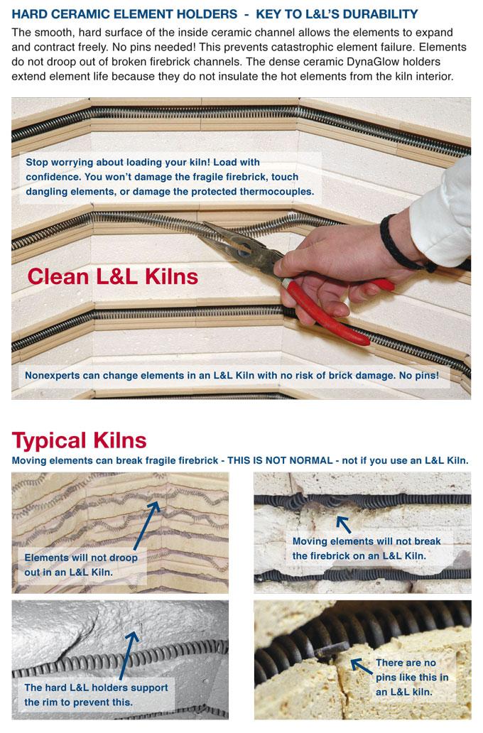 Hard Element Holders for kilns