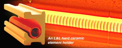 Hard Ceramic Element Holder make your kiln durable