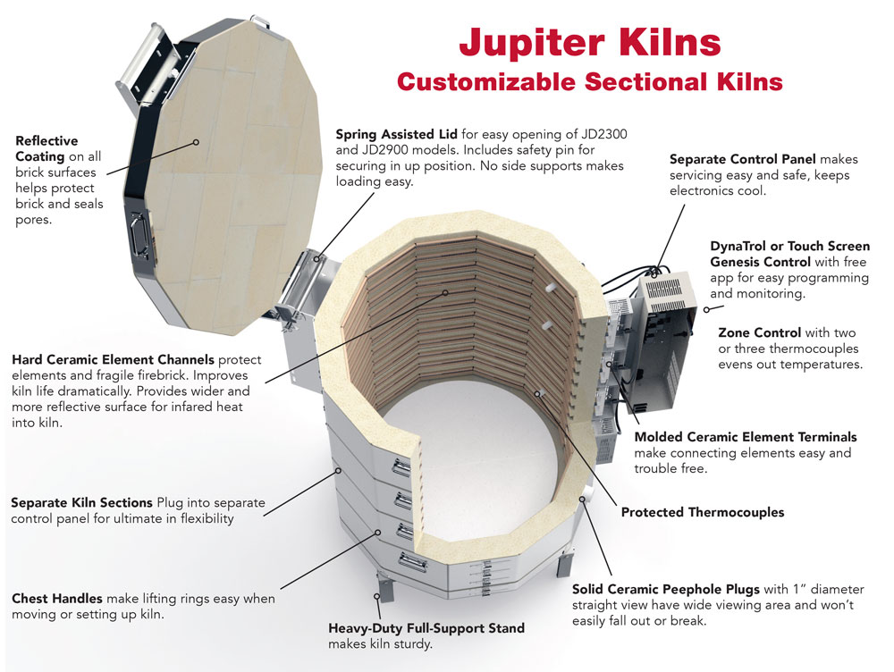 Jupiter Kiln Cut-Away