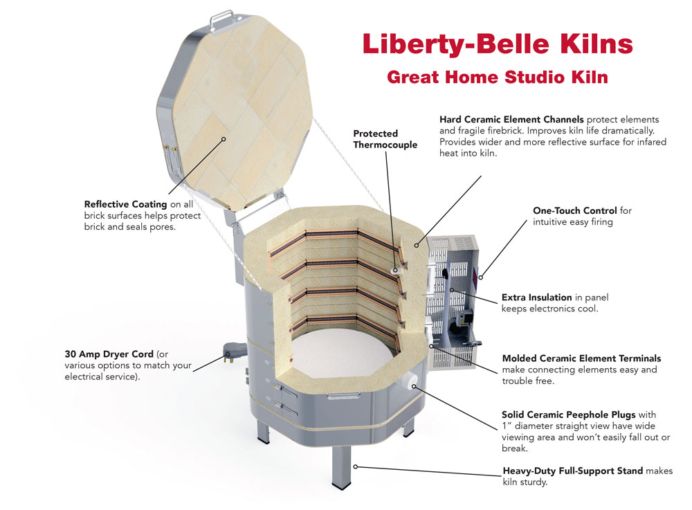 Liberty-Belle Kilns